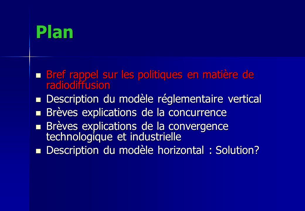 Plan Bref rappel sur les politiques en matière de radiodiffusion Bref rappel sur les politiques en matière de radiodiffusion Description du modèle rég