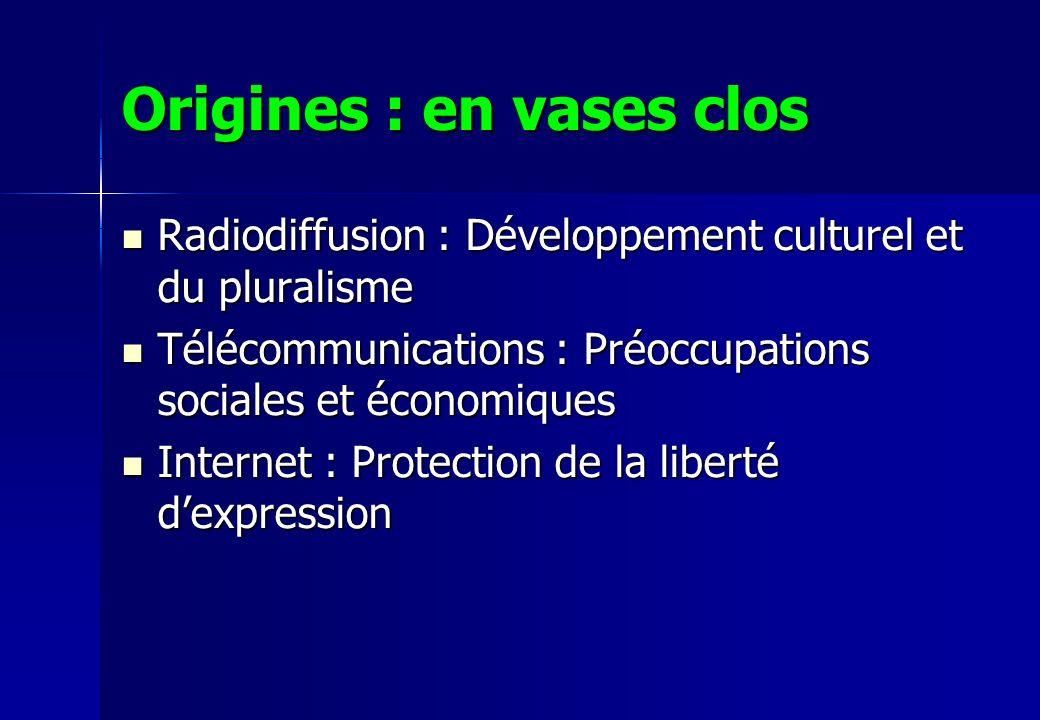 Origines : en vases clos Radiodiffusion : Développement culturel et du pluralisme Radiodiffusion : Développement culturel et du pluralisme Télécommunications : Préoccupations sociales et économiques Télécommunications : Préoccupations sociales et économiques Internet : Protection de la liberté dexpression Internet : Protection de la liberté dexpression
