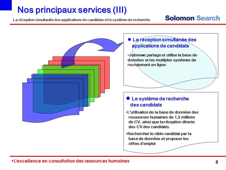 Nos principaux services (III) Le système de recherche des candidats L'utilisation de la base de données des ressources humaines de 1,5 millions de CV,