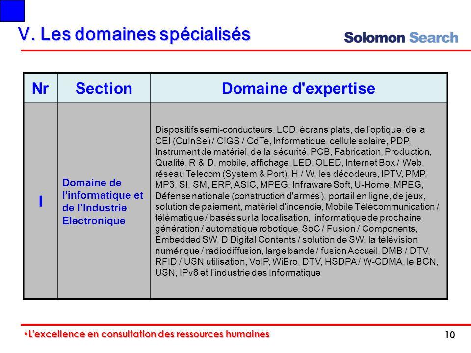 V. Les domaines spécialisés NrSectionDomaine d'expertise I Domaine de l'informatique et de l'Industrie Electronique Dispositifs semi-conducteurs, LCD,
