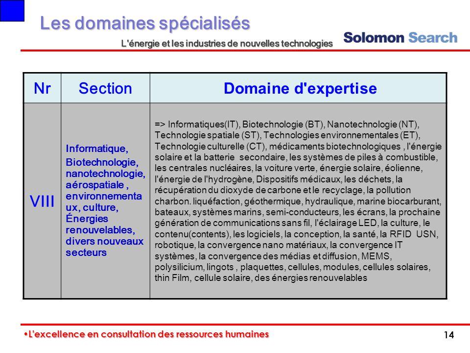 Les domaines spécialisés L'énergie et les industries de nouvelles technologies NrSection Domaine d'expertise VIII Informatique, Biotechnologie, nanote