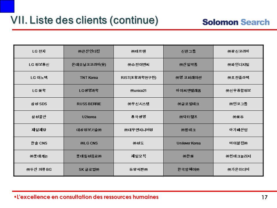 VII. Liste des clients (continue) LG LG ( ) LG TNT Korea RIST( ) LG unico21 SDS RUSS BERRIE U2korea CNS LG CNS Unilever Korea BGSK 17 L'excellence en