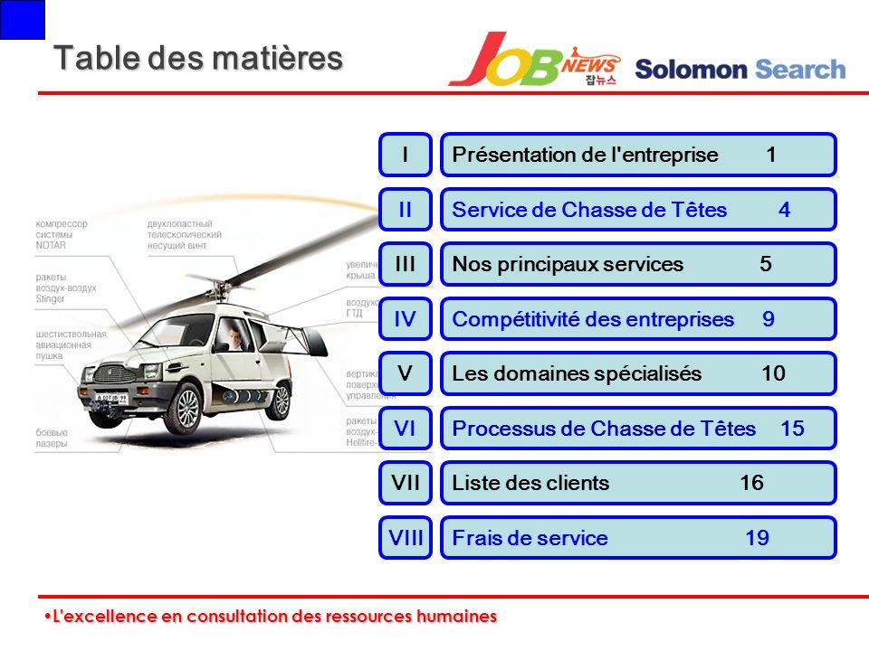 Table des matières L'excellence en consultation des ressources humaines L'excellence en consultation des ressources humaines Présentation de l'entrepr