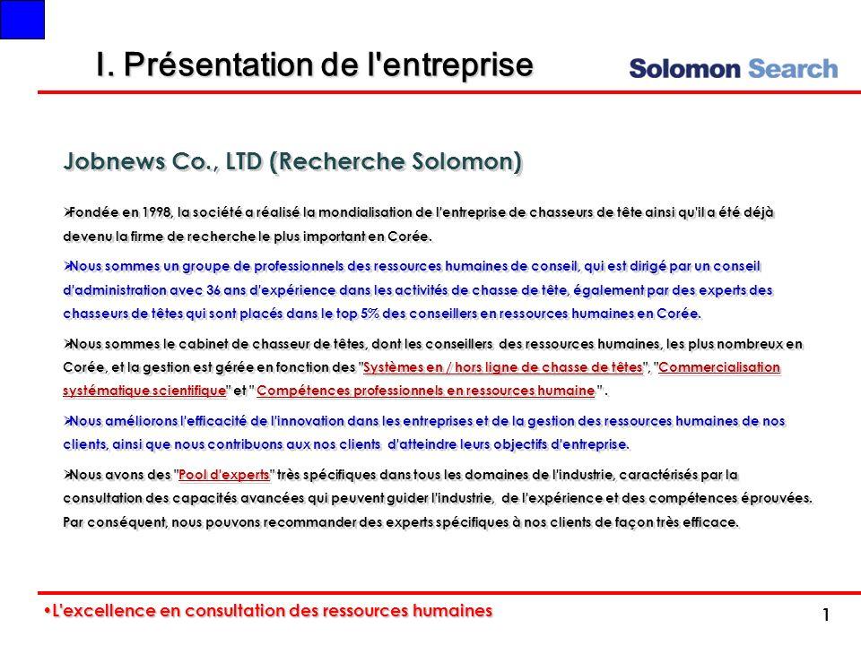 I. Présentation de l'entreprise Jobnews Co., LTD (Recherche Solomon) Fondée en 1998, la société a réalisé la mondialisation de l'entreprise de chasseu