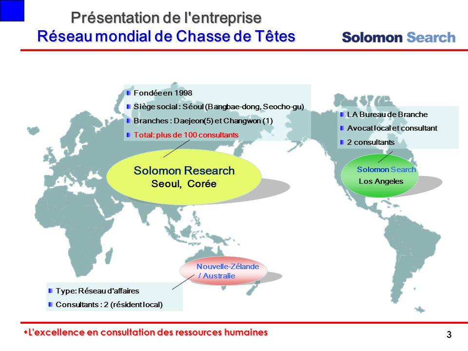 Présentation de l'entreprise Réseau mondial de Chasse de Têtes Solomon Research Seoul, Corée Fondée en 1998 Siège social : Séoul (Bangbae-dong, Seocho