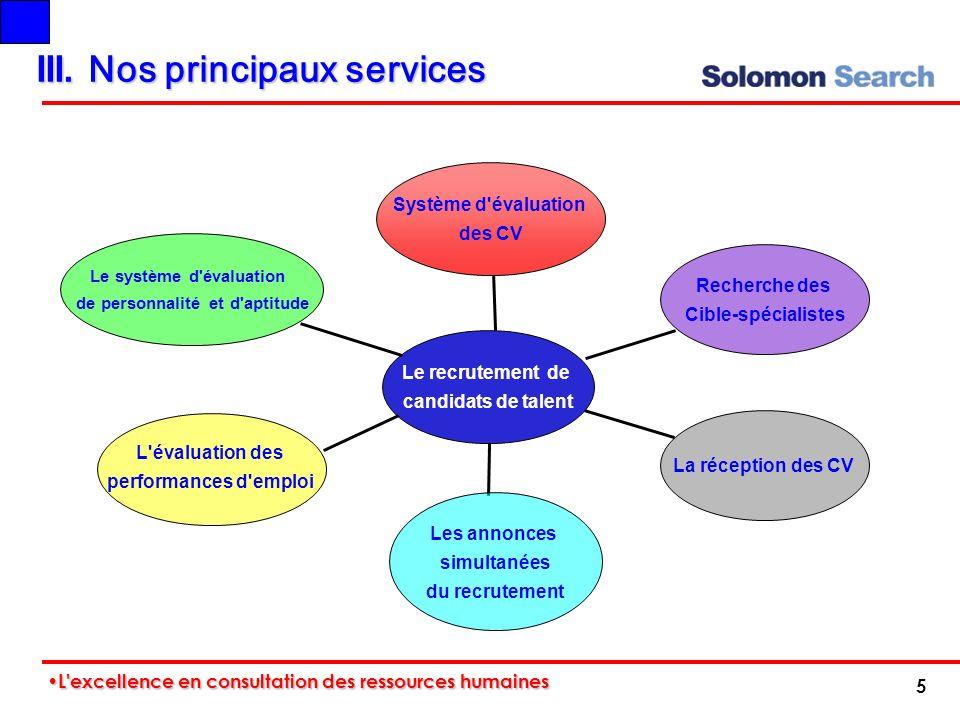 III. Nos principaux services Le recrutement de candidats de talent Le système d'évaluation de personnalité et d'aptitude L'évaluation des performances