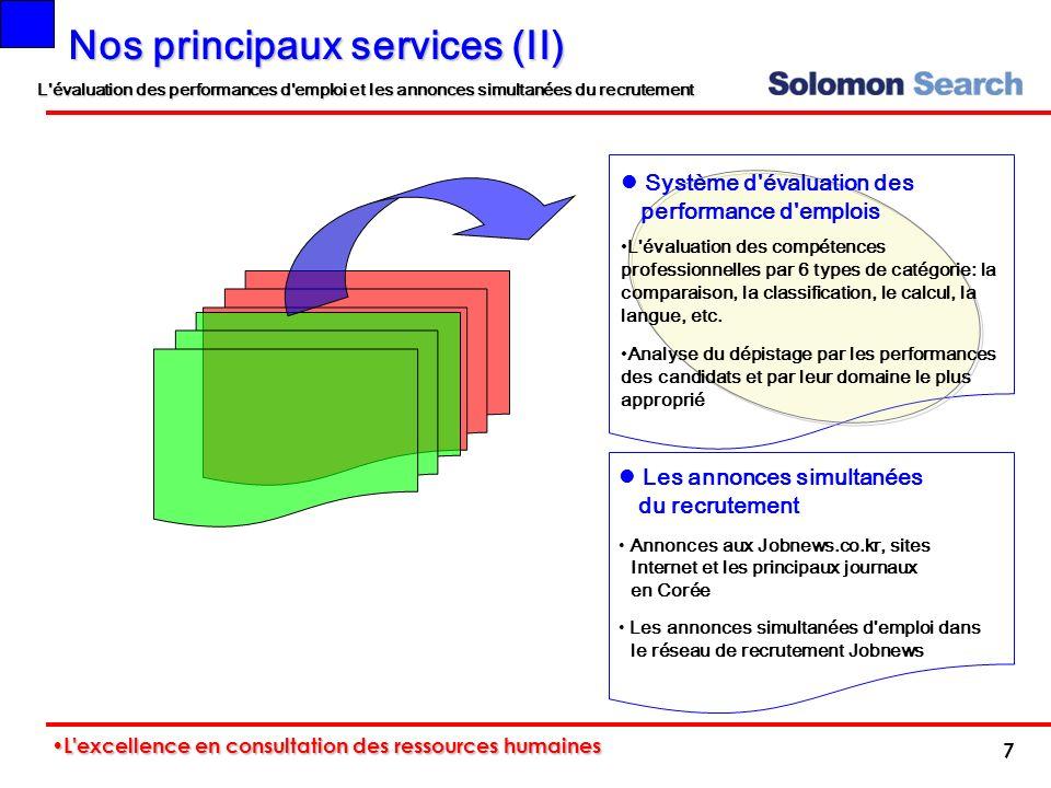 Nos principaux services (II) Système d'évaluation des performance d'emplois L'évaluation des compétences professionnelles par 6 types de catégorie: la