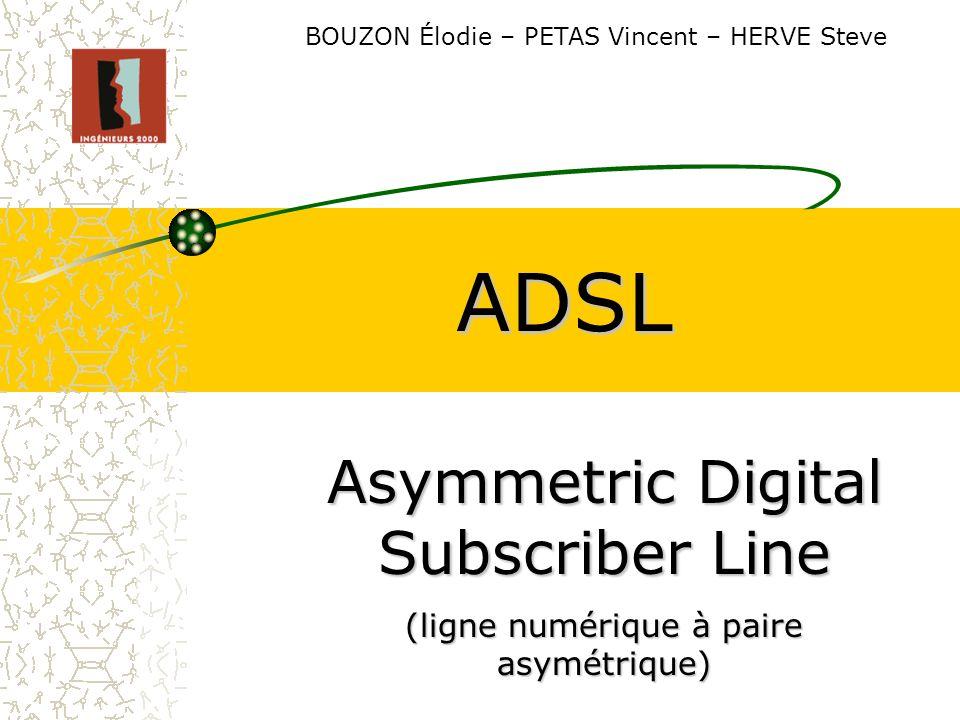 BOUZON Élodie – PETAS Vincent – HERVE Steve ADSL Asymmetric Digital Subscriber Line (ligne numérique à paire asymétrique)