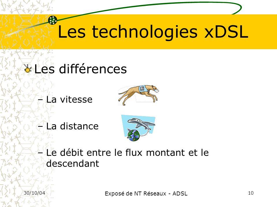 30/10/04 Exposé de NT Réseaux - ADSL 10 Les technologies xDSL Les différences –La vitesse –La distance –Le débit entre le flux montant et le descendan