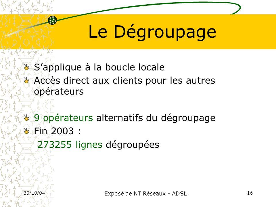 30/10/04 Exposé de NT Réseaux - ADSL 16 Le Dégroupage Sapplique à la boucle locale Accès direct aux clients pour les autres opérateurs 9 opérateurs al