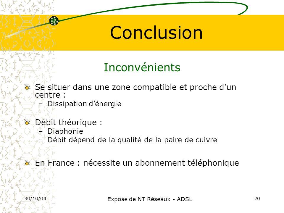 30/10/04 Exposé de NT Réseaux - ADSL 20 Conclusion Inconvénients Se situer dans une zone compatible et proche dun centre : –Dissipation dénergie Débit
