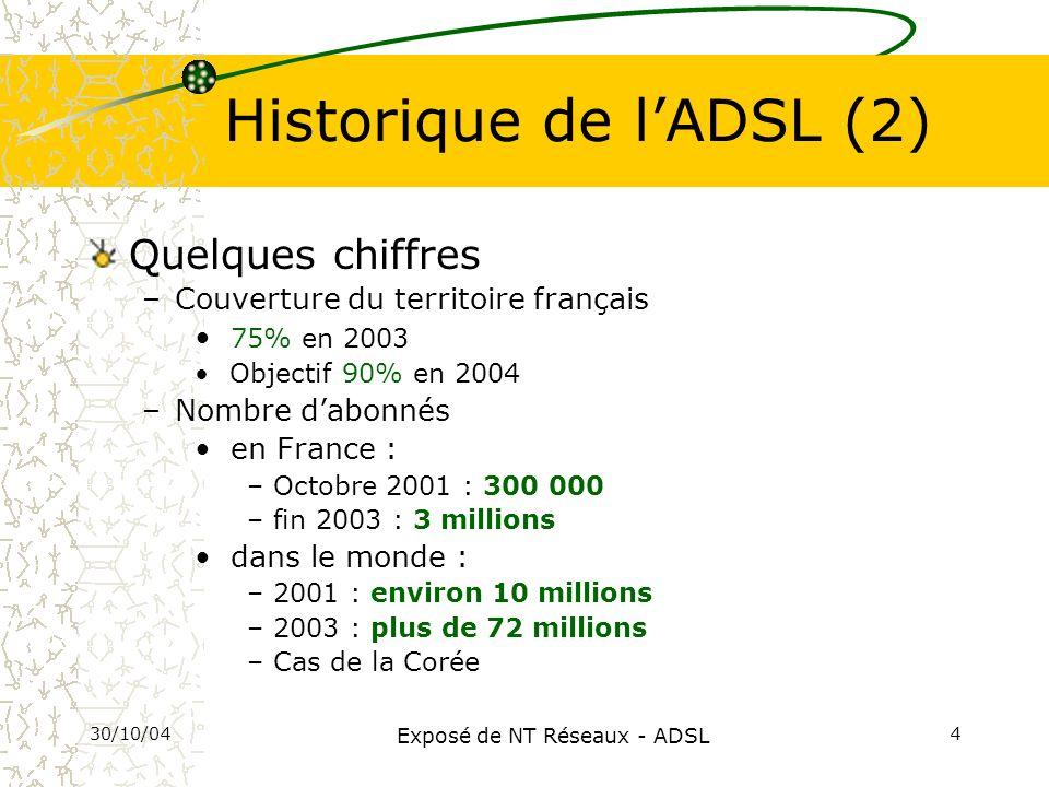 30/10/04 Exposé de NT Réseaux - ADSL 4 Historique de lADSL (2) Quelques chiffres –Couverture du territoire français 75% en 2003 Objectif 90% en 2004 –