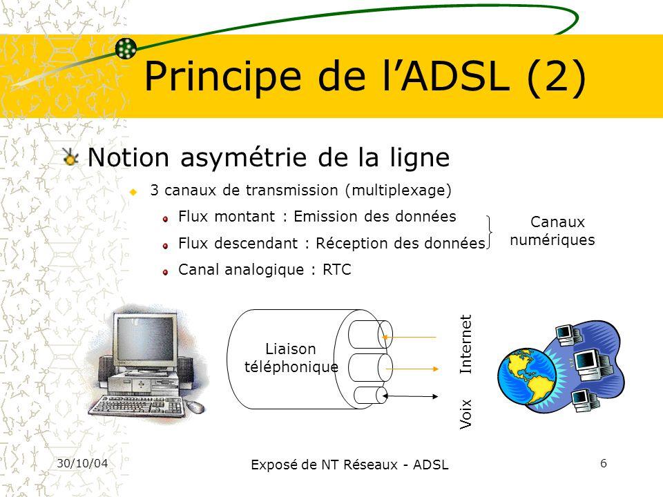 30/10/04 Exposé de NT Réseaux - ADSL 6 Principe de lADSL (2) Notion asymétrie de la ligne u 3 canaux de transmission (multiplexage) Flux montant : Emi