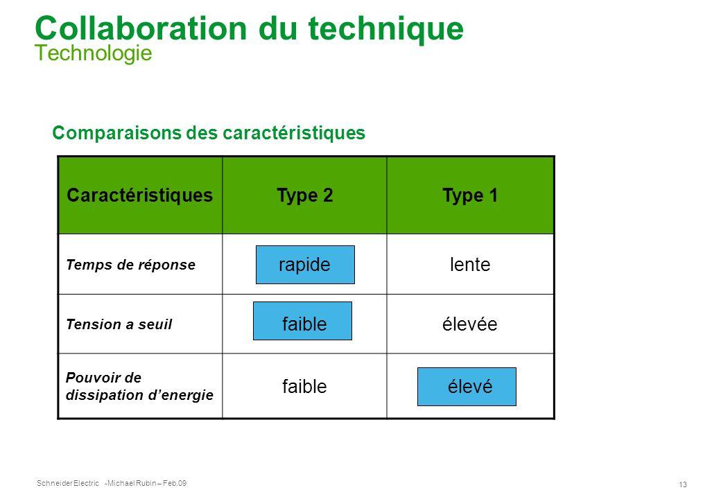 Schneider Electric 13 -Michael Rubin – Feb.09 Collaboration du technique Technologie Comparaisons des caractéristiques CaractéristiquesType 2Type 1 Te