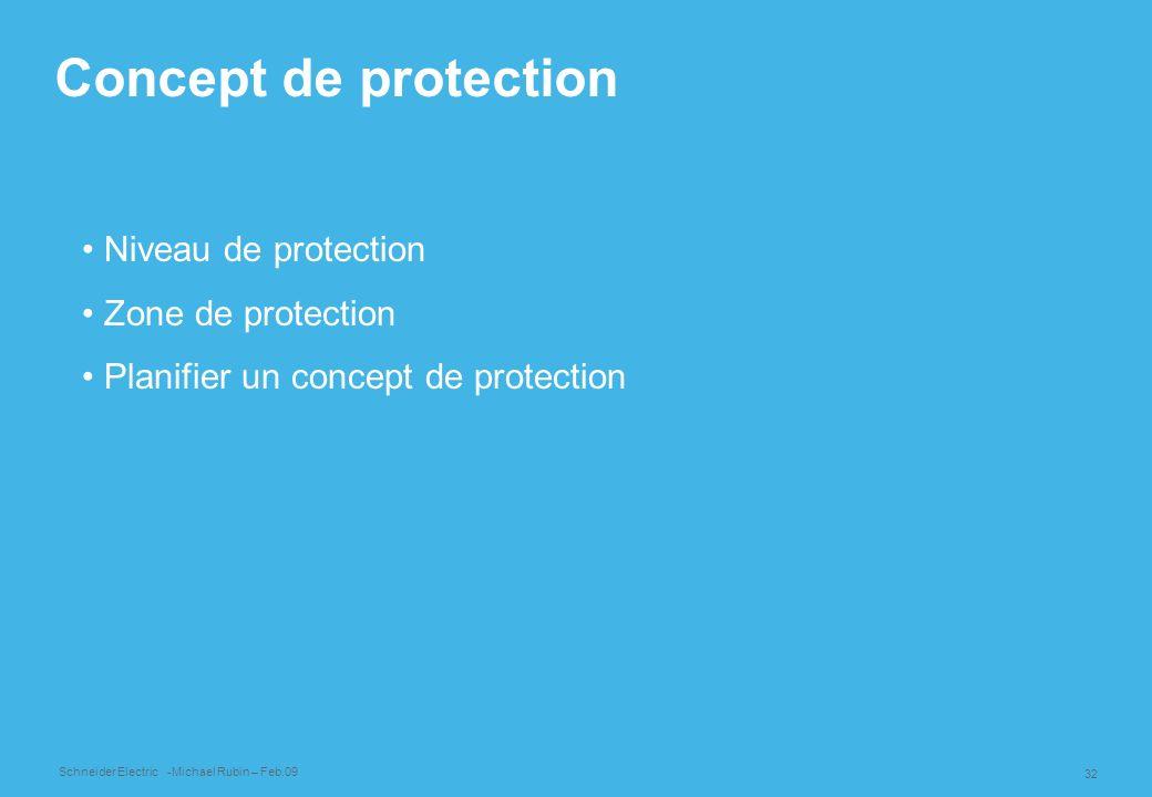 Schneider Electric 32 -Michael Rubin – Feb.09 Concept de protection Niveau de protection Zone de protection Planifier un concept de protection