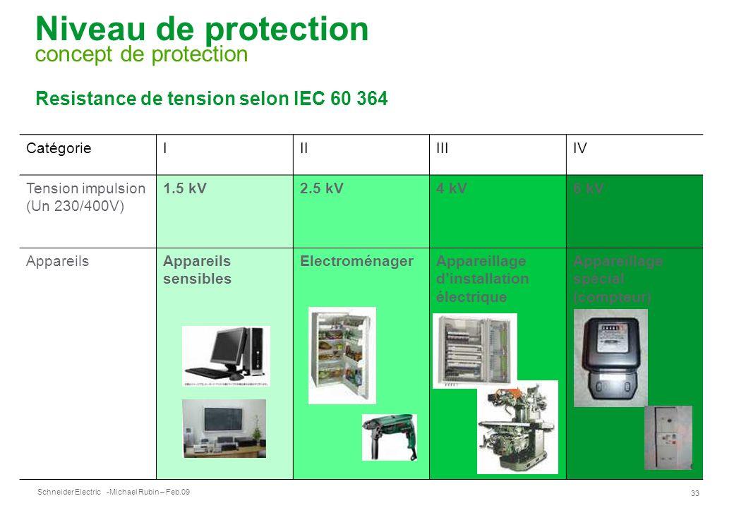 Schneider Electric 33 -Michael Rubin – Feb.09 Niveau de protection concept de protection CatégorieIIIIIIIV Tension impulsion (Un 230/400V) 1.5 kV2.5 k