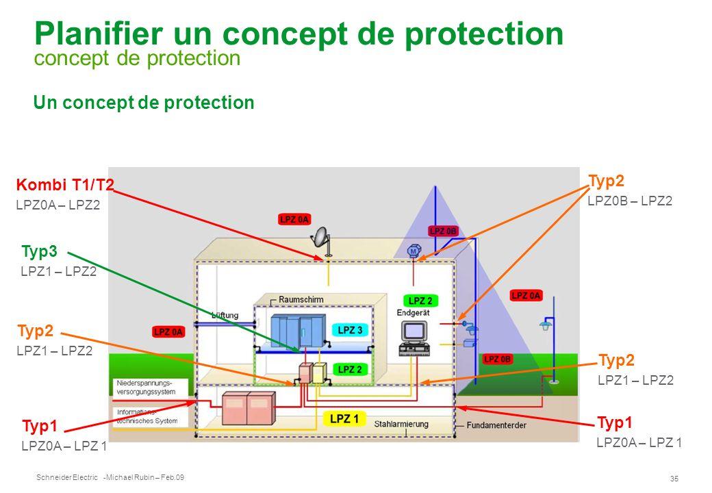 Schneider Electric 35 -Michael Rubin – Feb.09 Planifier un concept de protection concept de protection Un concept de protection Typ1 LPZ0A – LPZ 1 Typ