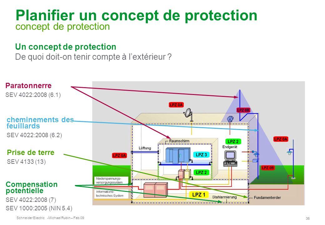 Schneider Electric 36 -Michael Rubin – Feb.09 Planifier un concept de protection concept de protection Un concept de protection De quoi doit-on tenir