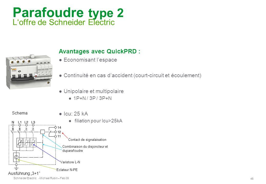 Schneider Electric 46 -Michael Rubin – Feb.09 Parafoudre type 2 Loffre de Schneider Electric Avantages avec QuickPRD : Economisant lespace Continuité