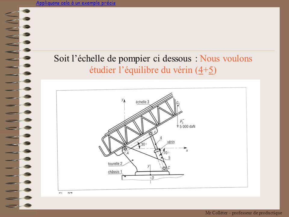 Mr Colléter - professeur de productique Appliquons cela à un exemple précis Soit léchelle de pompier ci dessous : Nous voulons étudier léquilibre du vérin (4+5)