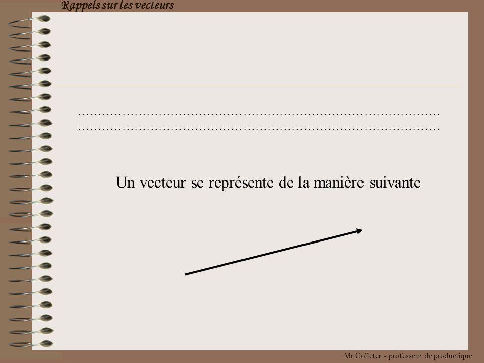 Mr Colléter - professeur de productique Rappels sur les vecteurs……………………………………………………………………………… Un vecteur se représente de la manière suivante