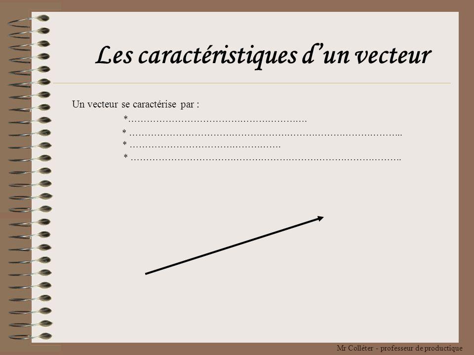 Mr Colléter - professeur de productique Les caractéristiques dun vecteur Un vecteur se caractérise par : *………………………………………………….