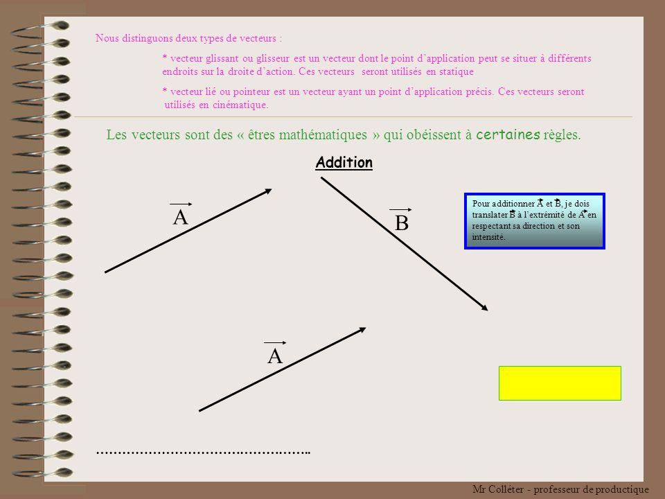 Mr Colléter - professeur de productique 2ème cas ……………………………………………………………………………………………………… F1 F3 F2 F1 F2 F3 A Il sagit ici dun cas particulier dans lequel les efforts F1 et F2 sont de même intensité et donc à égale distance de part et dautre de la direction de F3 (exemple de la balançoire).