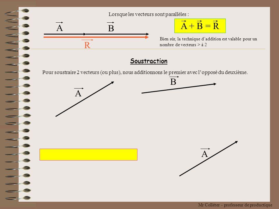 Mr Colléter - professeur de productique Lorsque les vecteurs sont parallèles : A B R A + B = R Soustraction Pour soustraire 2 vecteurs (ou plus), nous additionnons le premier avec lopposé du deuxième.