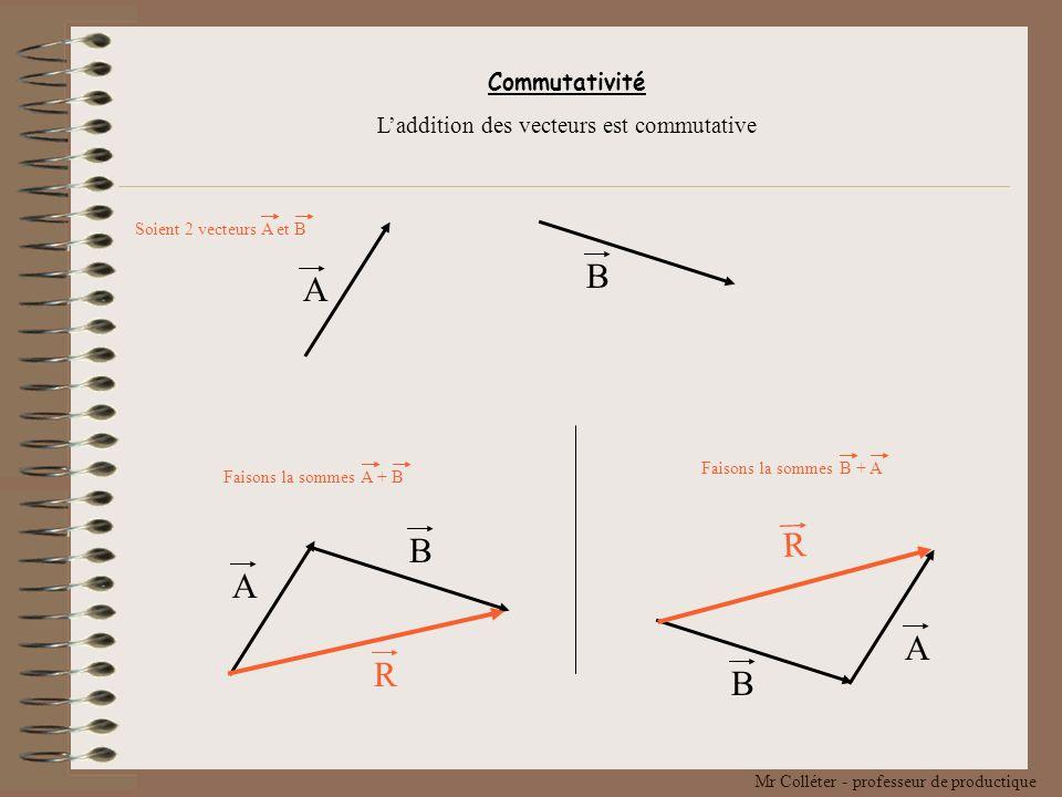 Mr Colléter - professeur de productique Commutativité Laddition des vecteurs est commutative B A Soient 2 vecteurs A et B Faisons la sommes A + B B A R Faisons la sommes B + A B A R