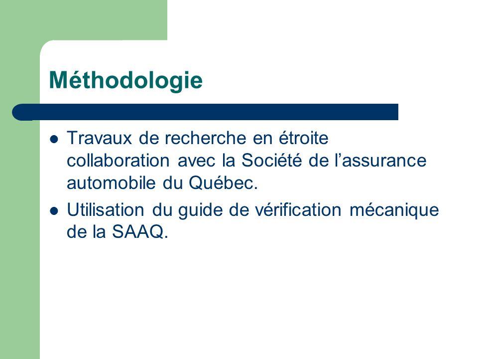Méthodologie Travaux de recherche en étroite collaboration avec la Société de lassurance automobile du Québec. Utilisation du guide de vérification mé