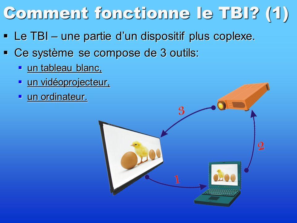 Parfois, on peut utiliser seulement le vidéoprojecteur comme support de cours, à d autres moments on utilise plus l intérêt de l interactivité, que cela soit l élève ou l enseignant qui manipulent le TBI.