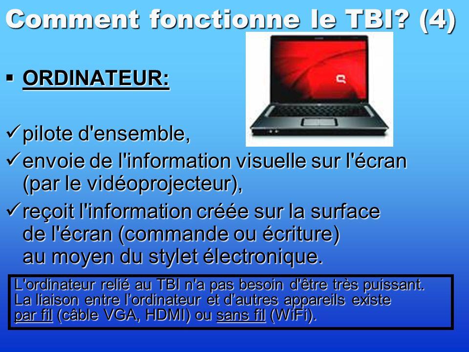 Comment fonctionne le TBI? (3) VIDÉOPROJECTEUR: VIDÉOPROJECTEUR: transmet limage de l'écran de l'ordinateur sur la surface du TBI, transmet limage de