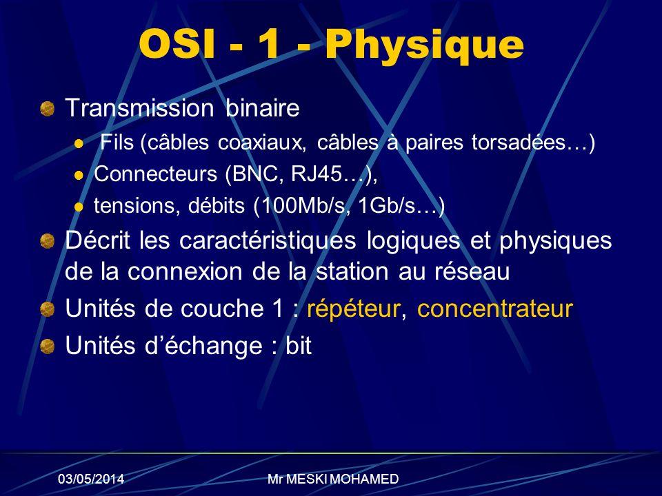 03/05/2014 OSI - 1 - Physique Transmission binaire Fils (câbles coaxiaux, câbles à paires torsadées…) Connecteurs (BNC, RJ45…), tensions, débits (100M