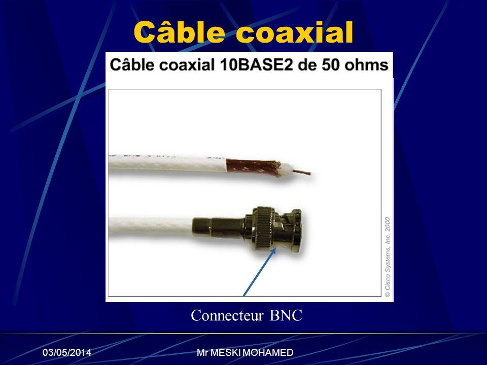 03/05/2014 Connecteur BNC Câble coaxial Mr MESKI MOHAMED
