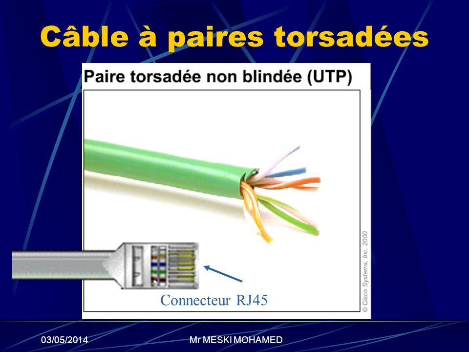 03/05/2014 Câble à paires torsadées Connecteur RJ45 Mr MESKI MOHAMED