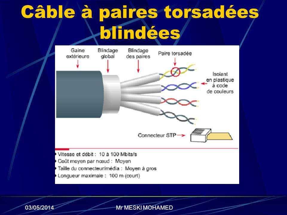 03/05/2014 Câble à paires torsadées blindées Mr MESKI MOHAMED