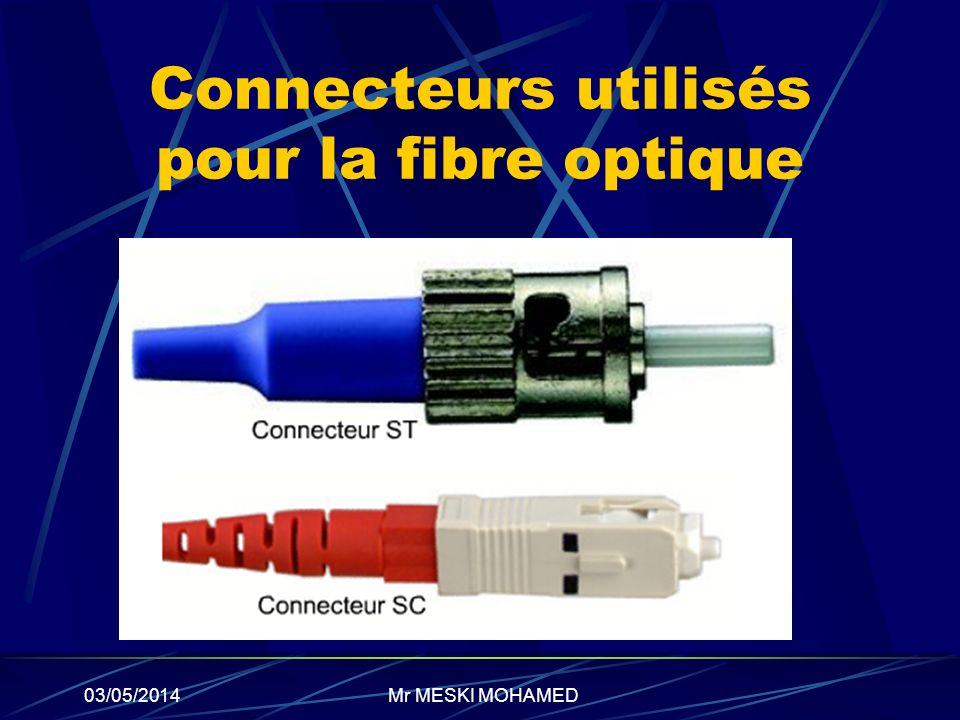 03/05/2014 Connecteurs utilisés pour la fibre optique Mr MESKI MOHAMED