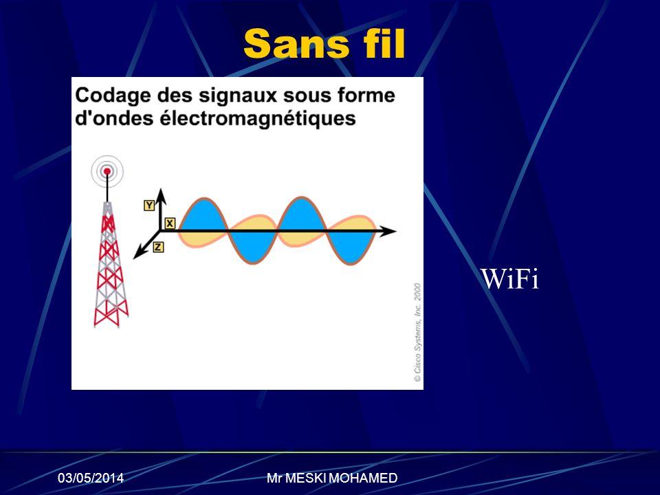 03/05/2014 WiFi Sans fil Mr MESKI MOHAMED
