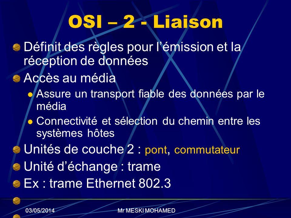 03/05/2014 OSI – 2 - Liaison Définit des règles pour lémission et la réception de données Accès au média Assure un transport fiable des données par le