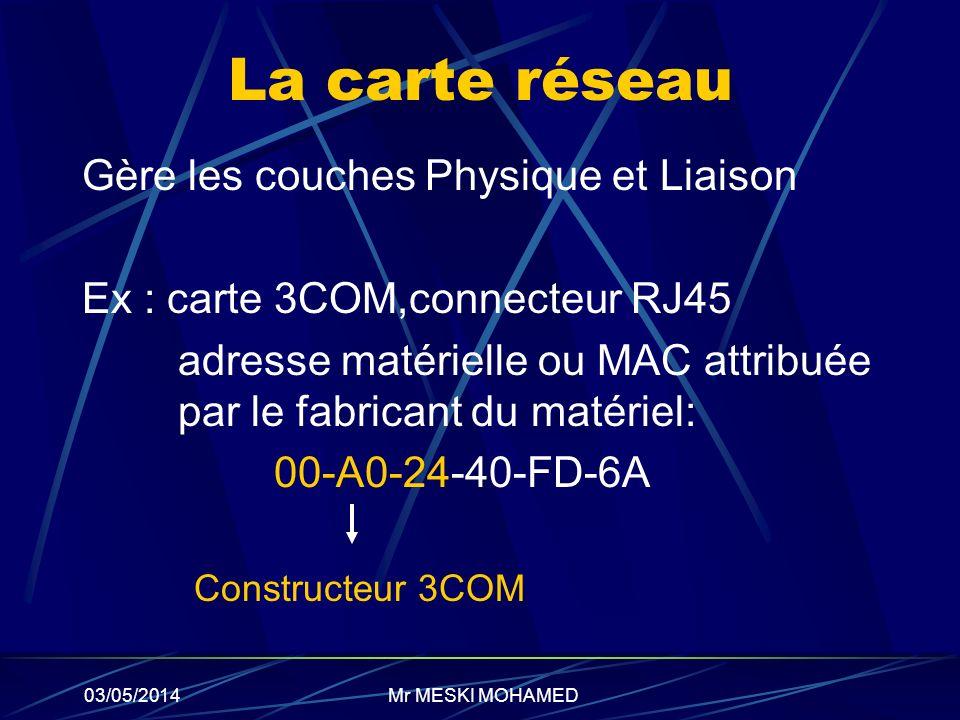 03/05/2014 La carte réseau Gère les couches Physique et Liaison Ex : carte 3COM,connecteur RJ45 adresse matérielle ou MAC attribuée par le fabricant d