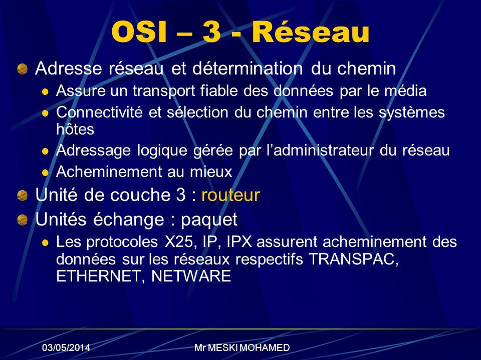 03/05/2014 OSI – 3 - Réseau Adresse réseau et détermination du chemin Assure un transport fiable des données par le média Connectivité et sélection du