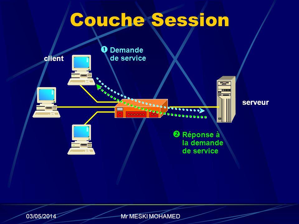 03/05/2014 Couche Session Réponse à la demande de service Demande de service client serveur Mr MESKI MOHAMED