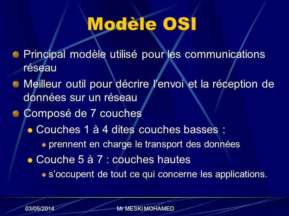 03/05/2014 Modèle OSI Principal modèle utilisé pour les communications réseau Meilleur outil pour décrire lenvoi et la réception de données sur un rés
