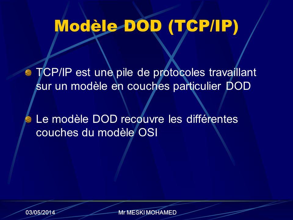 03/05/2014 Modèle DOD (TCP/IP) TCP/IP est une pile de protocoles travaillant sur un modèle en couches particulier DOD Le modèle DOD recouvre les diffé