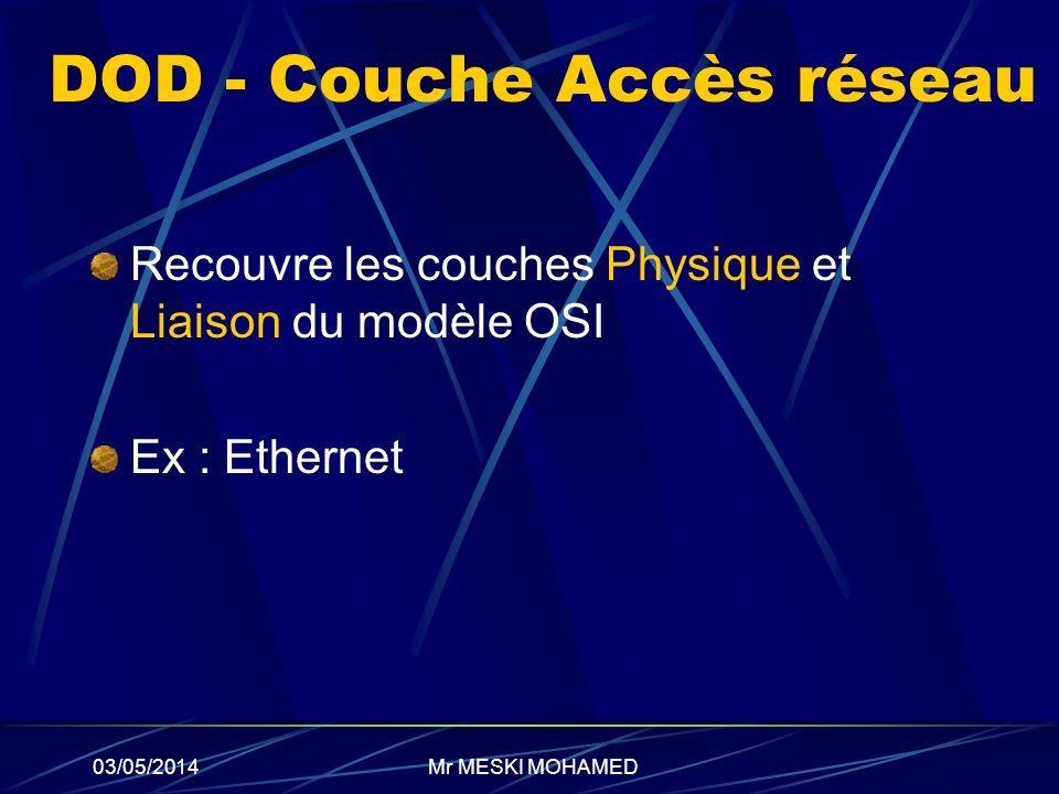 03/05/2014 DOD - Couche Accès réseau Recouvre les couches Physique et Liaison du modèle OSI Ex : Ethernet Mr MESKI MOHAMED