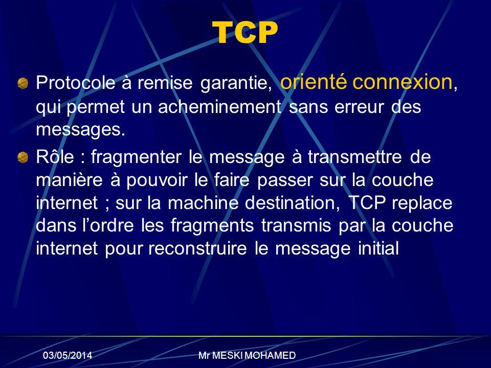 03/05/2014 TCP Protocole à remise garantie, orienté connexion, qui permet un acheminement sans erreur des messages. Rôle : fragmenter le message à tra
