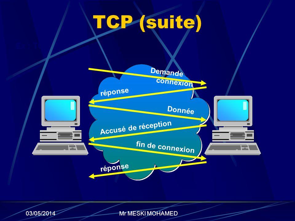03/05/2014 TCP (suite) Demande de connexion réponse Donnée fin de connexion Accusé de réception réponse Ex : TCP Mr MESKI MOHAMED