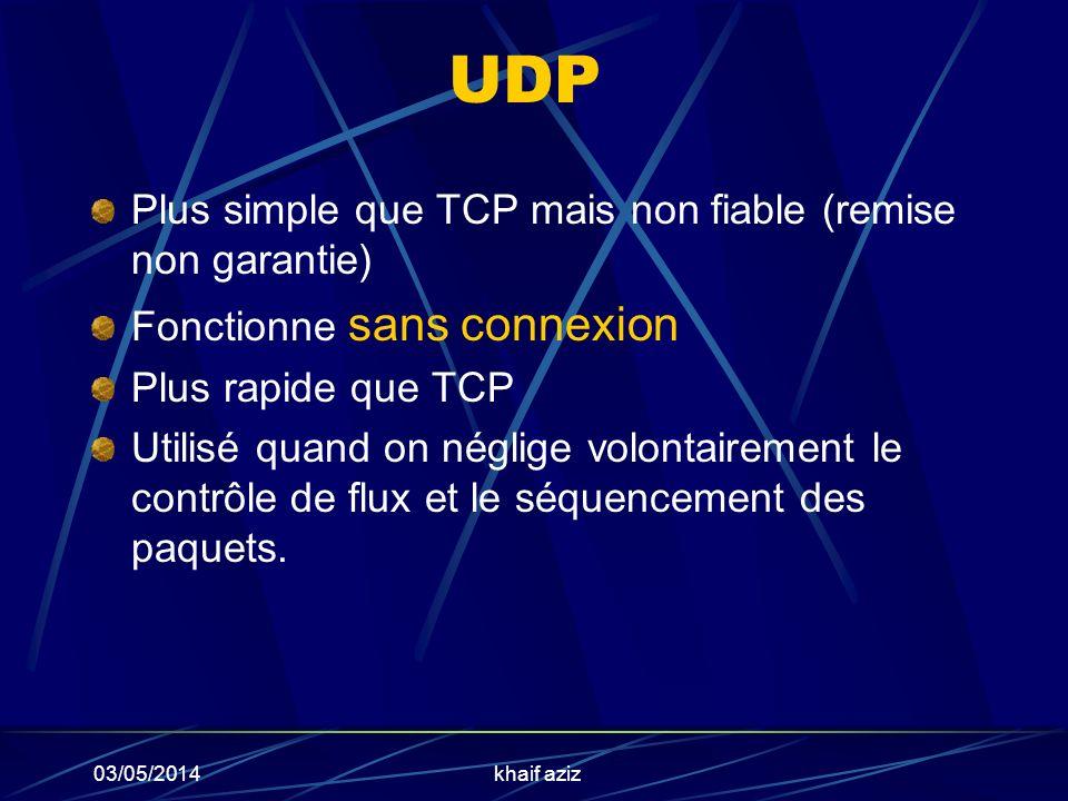 03/05/2014khaif aziz UDP Plus simple que TCP mais non fiable (remise non garantie) Fonctionne sans connexion Plus rapide que TCP Utilisé quand on négl