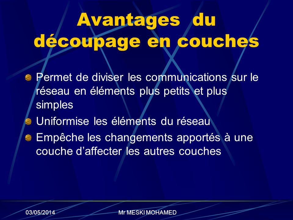 03/05/2014 Avantages du découpage en couches Permet de diviser les communications sur le réseau en éléments plus petits et plus simples Uniformise les