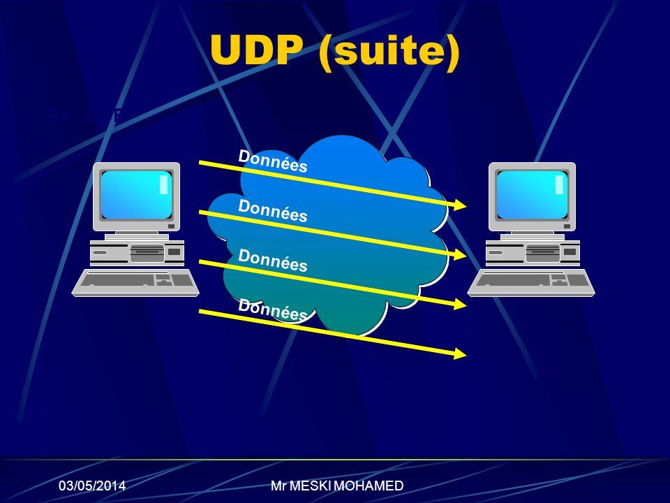 03/05/2014 UDP (suite) Données Ex : UDP Mr MESKI MOHAMED